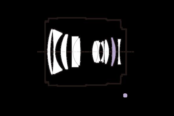 Afbeelding van lensconfiguratie