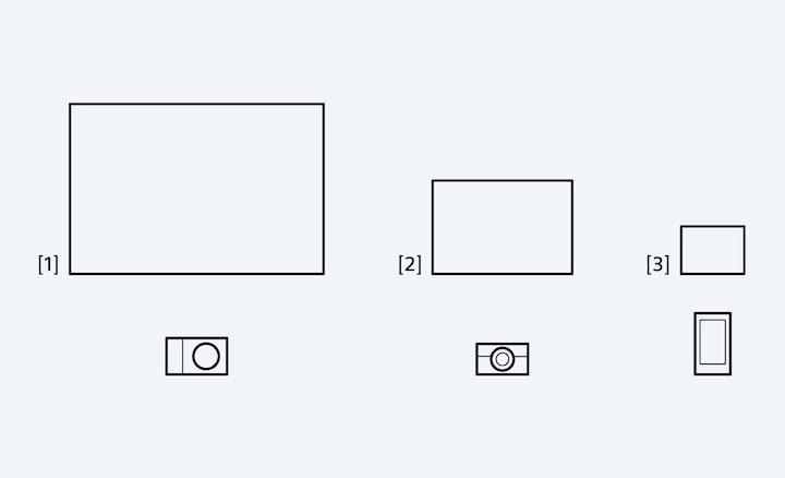 Een illustratie die de sensorafmetingen vergelijkt van de sensor van de ZV-E10, een compacte camera met een sensor van 1 inch en een smartphone met een sensor van 1/2,3 inch