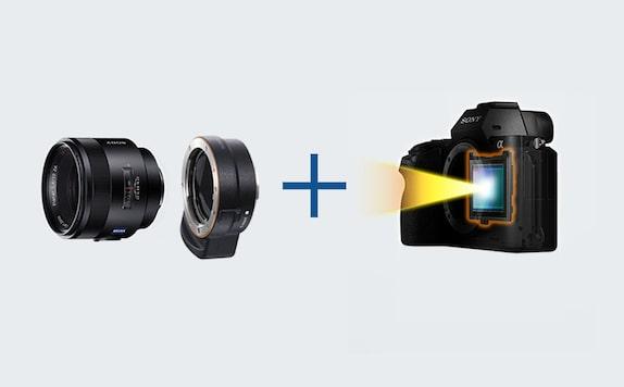 Autofocus met fasedetectie, lens met A-bevestiging