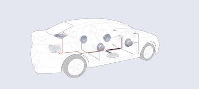 Afbeelding van 17,6 cm (6,95 inch) Apple CarPlay/Android Auto™ DAB-ontvanger