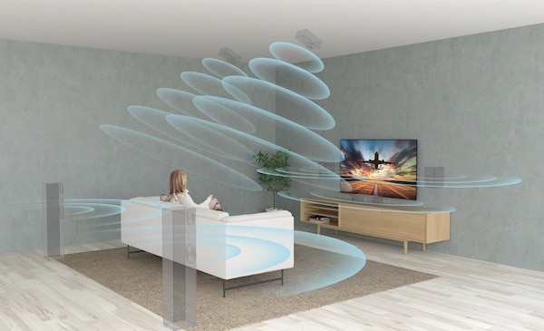 Woonkamerscène met surround sound-effect met XR Surround
