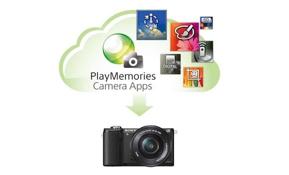 playmemories camera apps een download van een camera